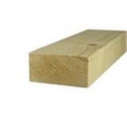 Sensationelle Træ og brædder - Køb træ, brædder, lægter m.m. fra vores trælast QY76